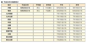 スクリーンショット(2012-07-07 11.13.26).png